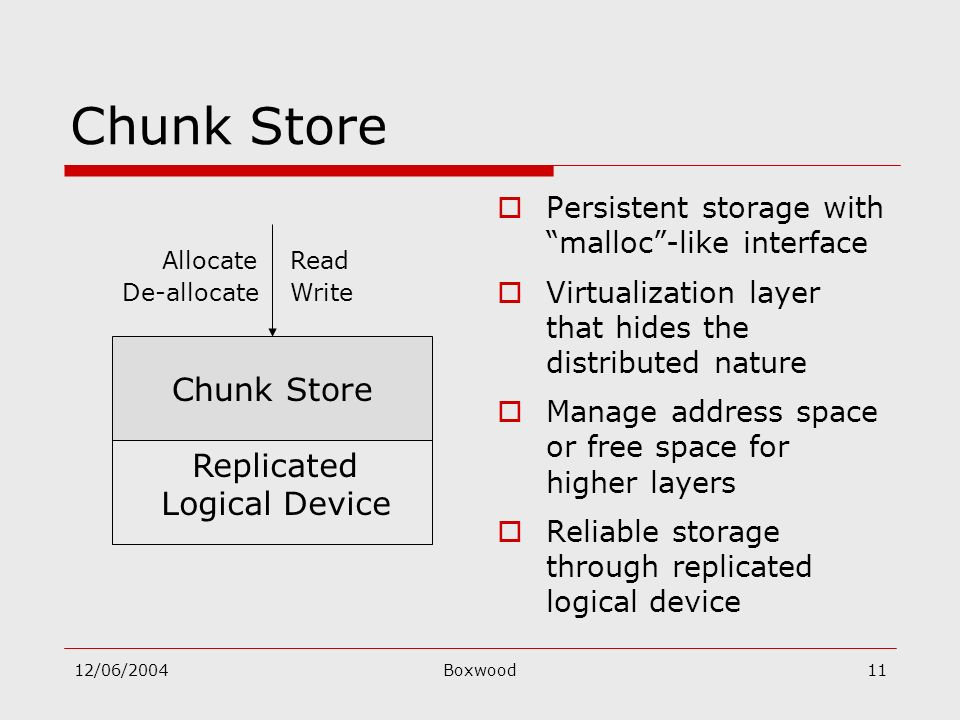 12/06/2004Boxwood11 Chunk Store Persistent storage with malloc-like interface Virtualization layer that hides the distributed nature Manage address sp