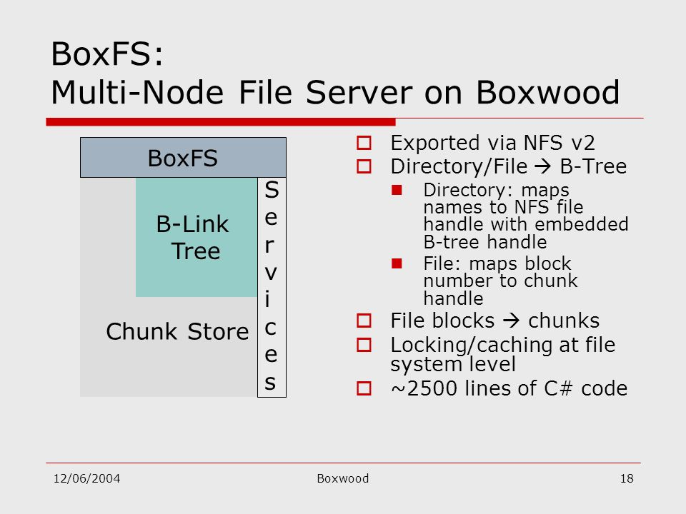 12/06/2004Boxwood18 B-Link Tree Chunk Store ServicesServices BoxFS BoxFS: Multi-Node File Server on Boxwood Exported via NFS v2 Directory/File B-Tree