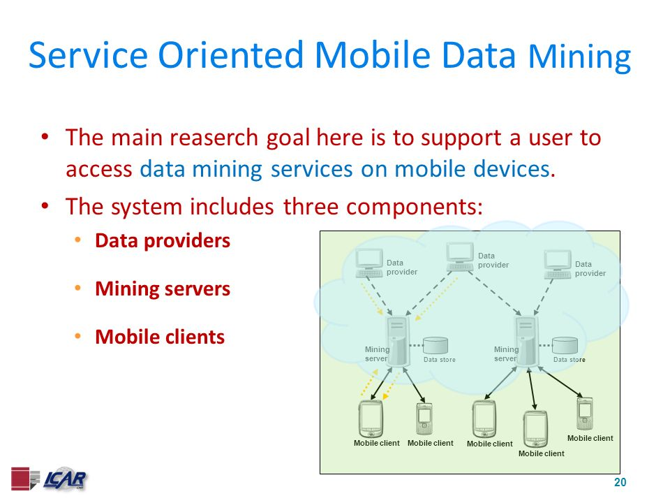 20 Service Oriented Mobile Data Mining The main reaserch goal here is to support a user to access data mining services on mobile devices.