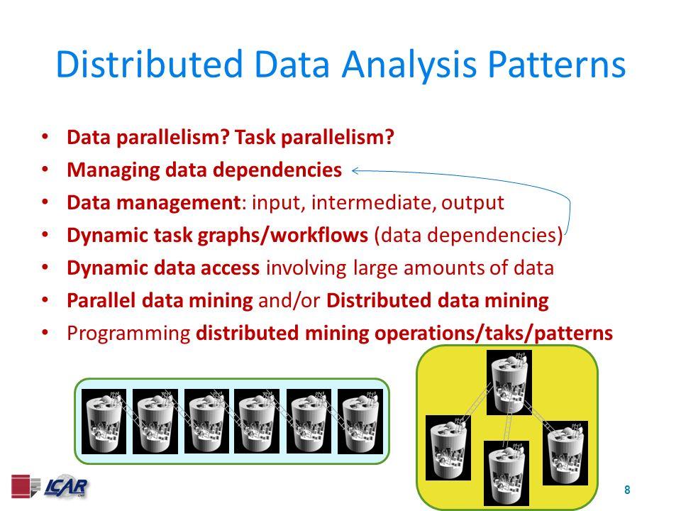 8 Distributed Data Analysis Patterns Data parallelism.