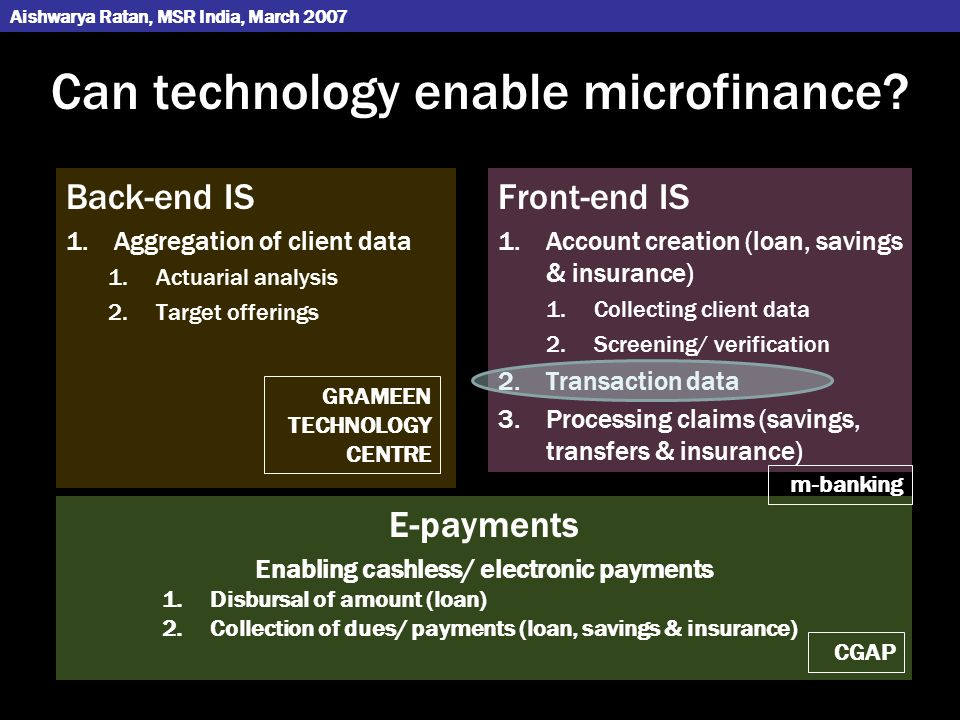 Can technology enable microfinance? Front-end IS 1.Account creation (loan, savings & insurance) 1.Collecting client data 2.Screening/ verification 2.T