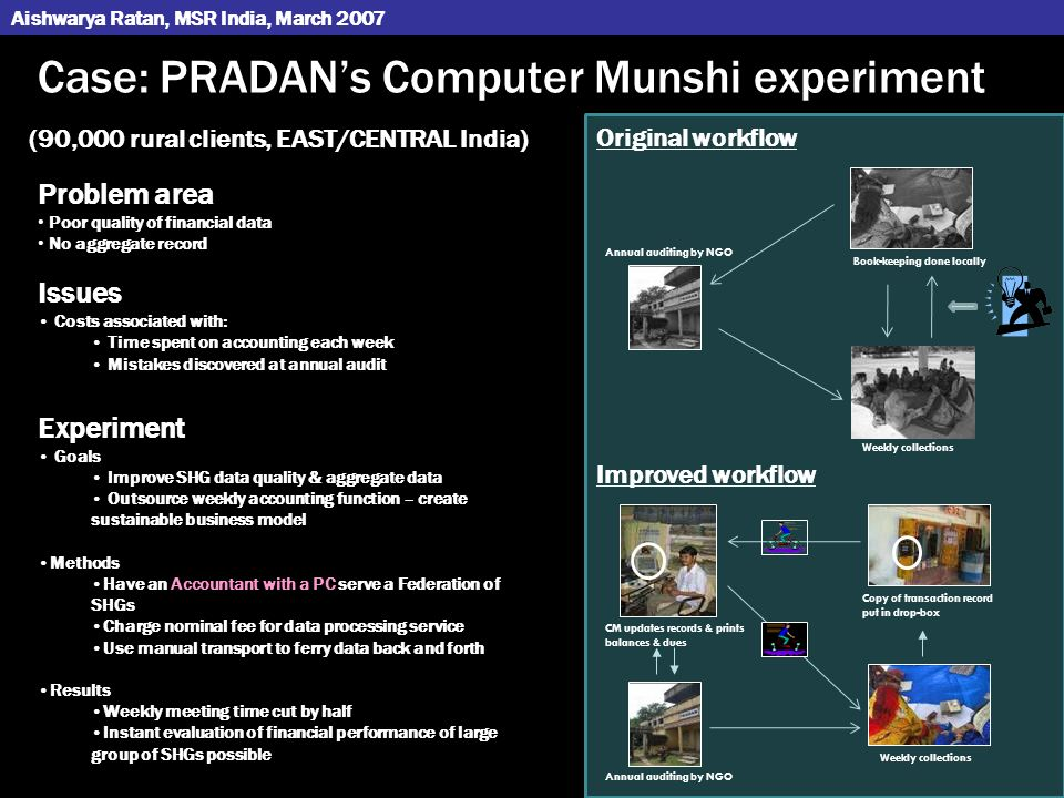 Case: PRADANs Computer Munshi experiment Problem area Poor quality of financial data No aggregate record Issues Costs associated with: Time spent on accounting each week Mistakes discovered at annual audit Experiment Goals Improve SHG data quality & aggregate data Outsource weekly accounting function – create sustainable business model Methods Have an Accountant with a PC serve a Federation of SHGs Charge nominal fee for data processing service Use manual transport to ferry data back and forth Results Weekly meeting time cut by half Instant evaluation of financial performance of large group of SHGs possible Original workflow Improved workflow (90,000 rural clients, EAST/CENTRAL India) Weekly collections Book-keeping done locally Annual auditing by NGO Weekly collections Copy of transaction record put in drop-box CM updates records & prints balances & dues Annual auditing by NGO Aishwarya Ratan, MSR India, March 2007