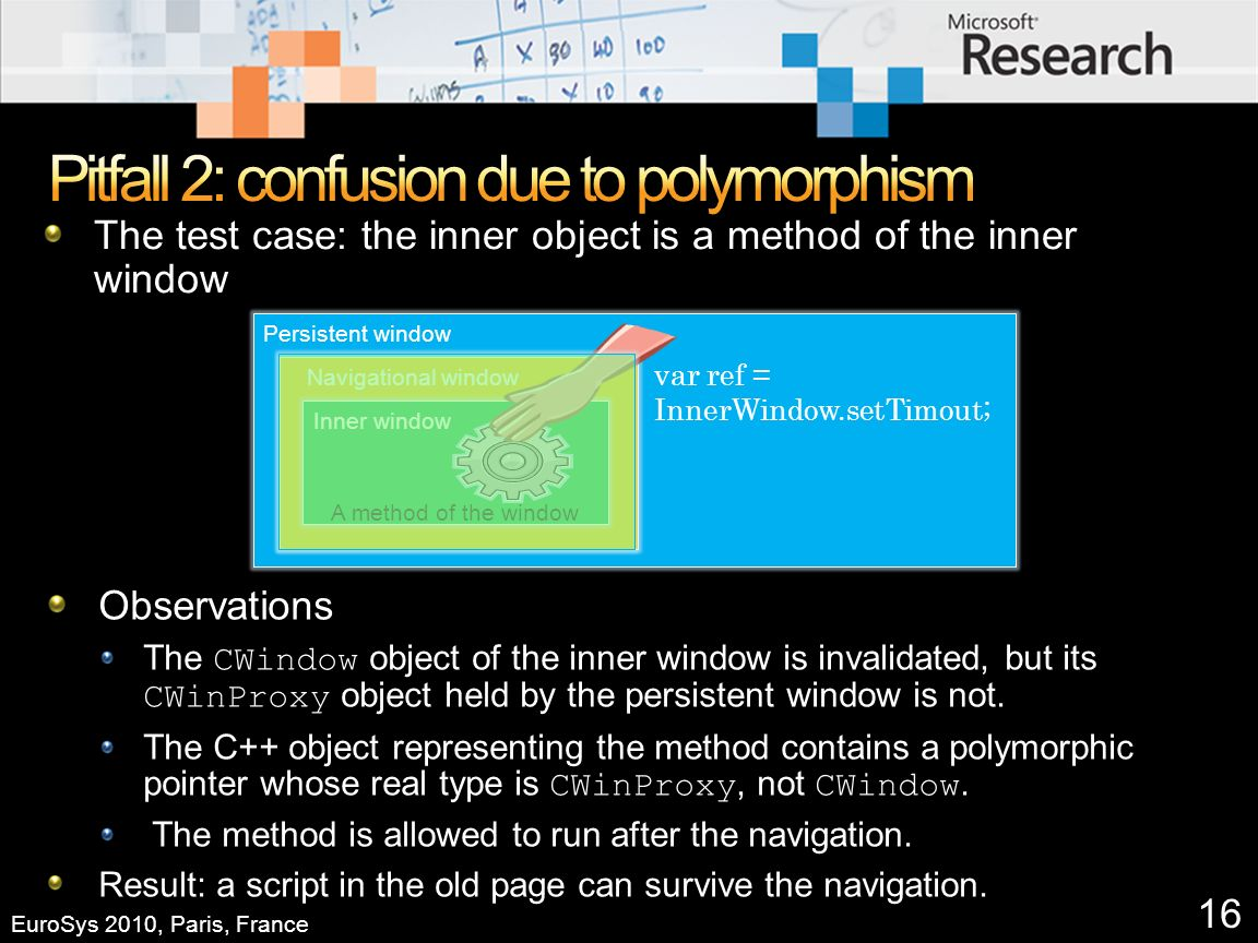 16 EuroSys 2010, Paris, France The test case: the inner object is a method of the inner window Persistent window Navigational window Observations The CWindow object of the inner window is invalidated, but its CWinProxy object held by the persistent window is not.