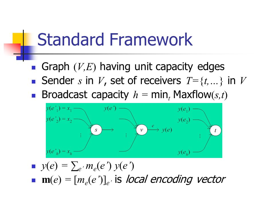 Standard Framework Graph (V,E) having unit capacity edges Sender s in V, set of receivers T={t,…} in V Broadcast capacity h = min t Maxflow (s,t) y(e) = e m e (e) y(e) m(e) = [m e (e)] e is local encoding vector