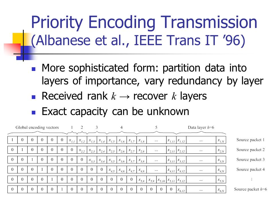 Priority Encoding Transmission (Albanese et al., IEEE Trans IT 96) More sophisticated form: partition data into layers of importance, vary redundancy by layer Received rank k recover k layers Exact capacity can be unknown