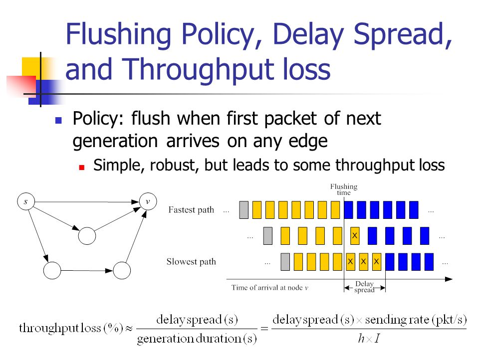 Flushing Policy, Delay Spread, and Throughput loss Policy: flush when first packet of next generation arrives on any edge Simple, robust, but leads to
