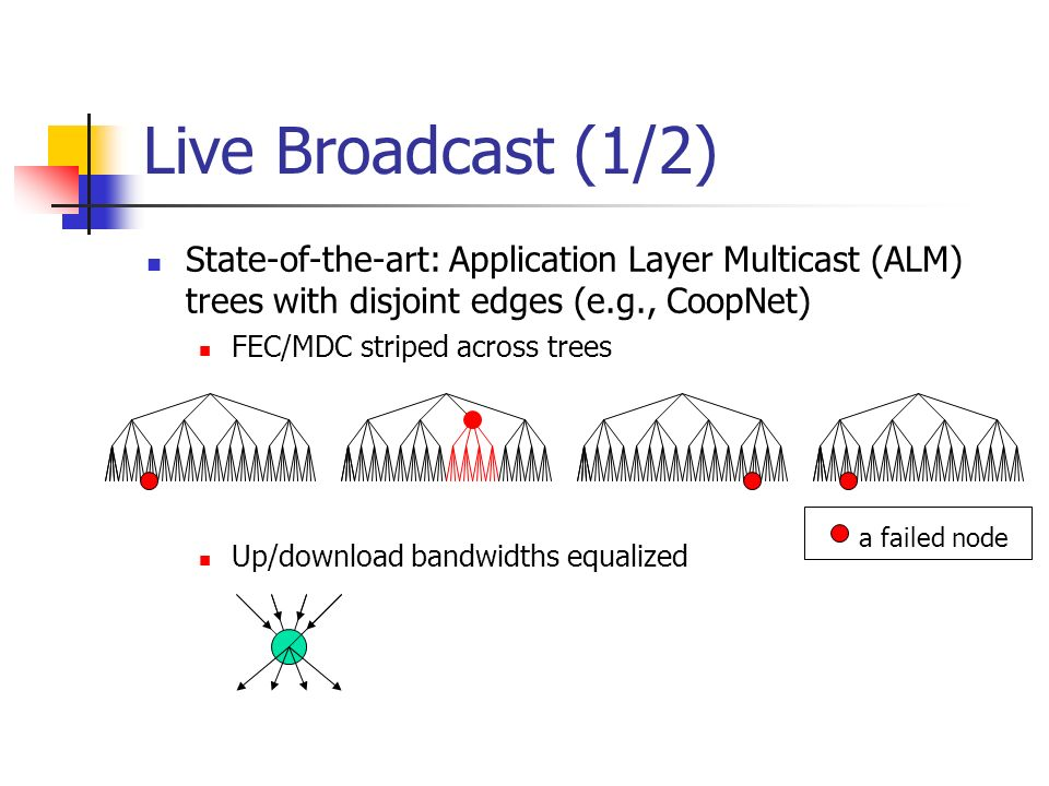 Live Broadcast (1/2) State-of-the-art: Application Layer Multicast (ALM) trees with disjoint edges (e.g., CoopNet) FEC/MDC striped across trees Up/dow