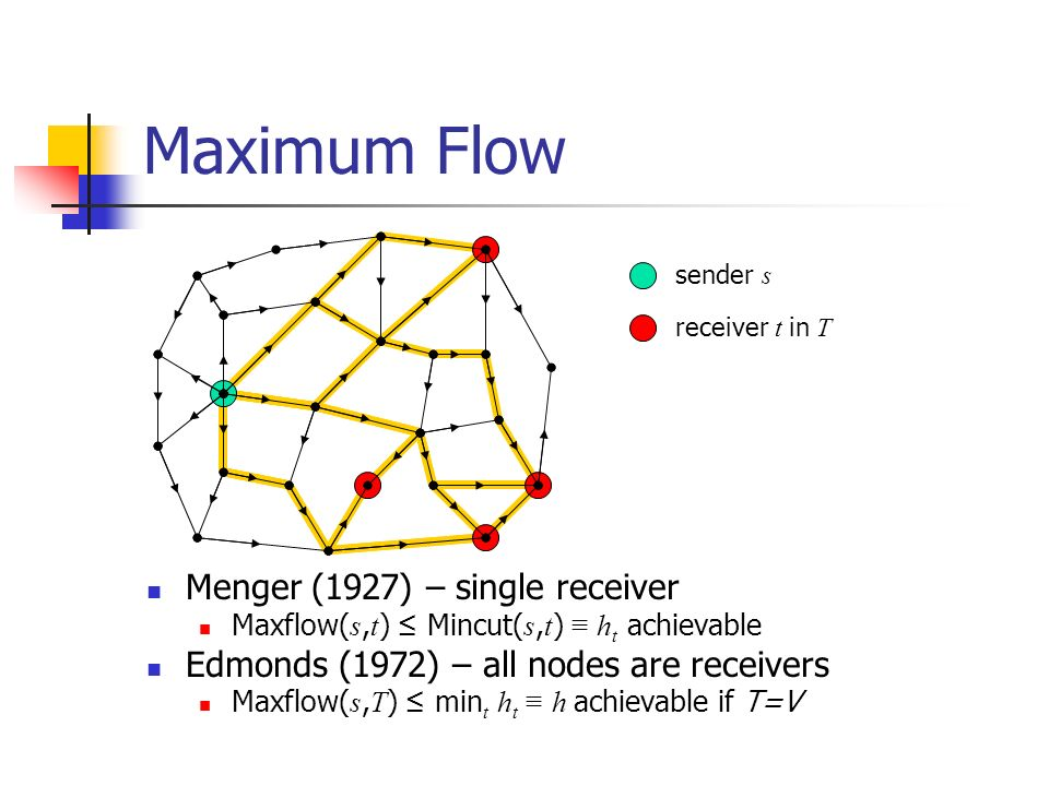 Maximum Flow Menger (1927) – single receiver Maxflow( s, t ) Mincut( s, t ) h t achievable Edmonds (1972) – all nodes are receivers Maxflow( s, T ) min t h t h achievable if T=V sender s receiver t in T