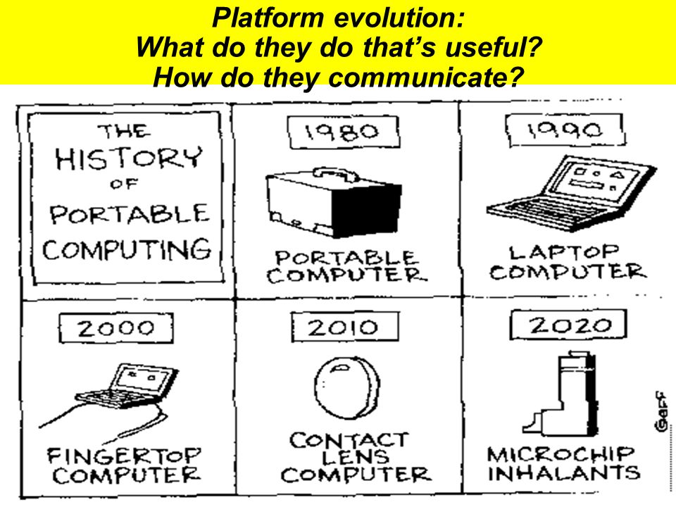 Copyright Gordon Bell Platform evolution: What do they do thats useful How do they communicate