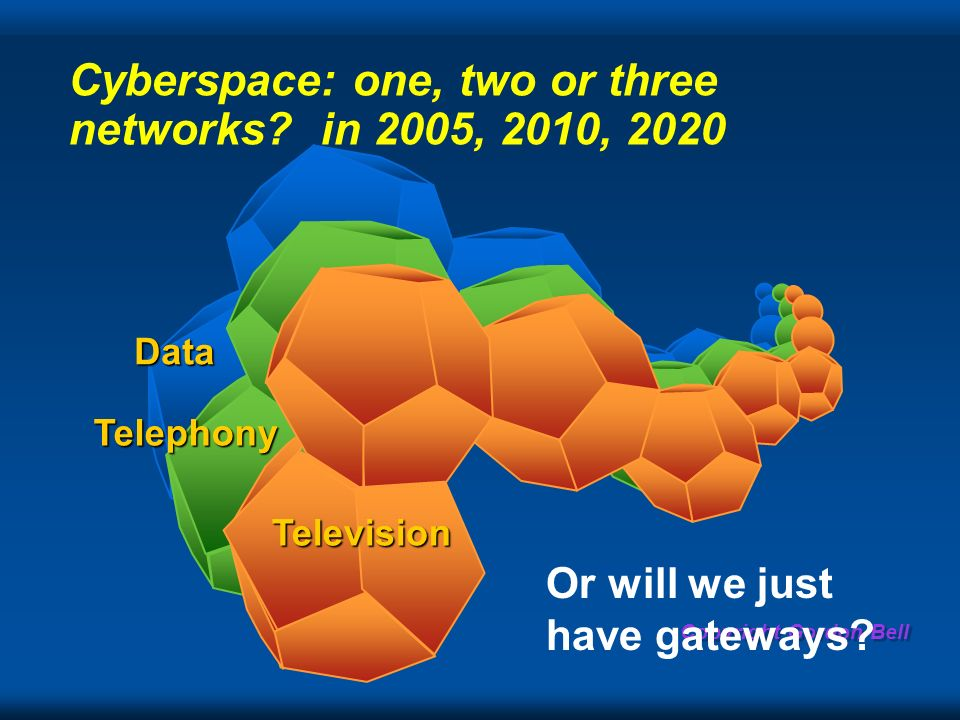 Copyright Gordon Bell Data Cyberspace: one, two or three networks.