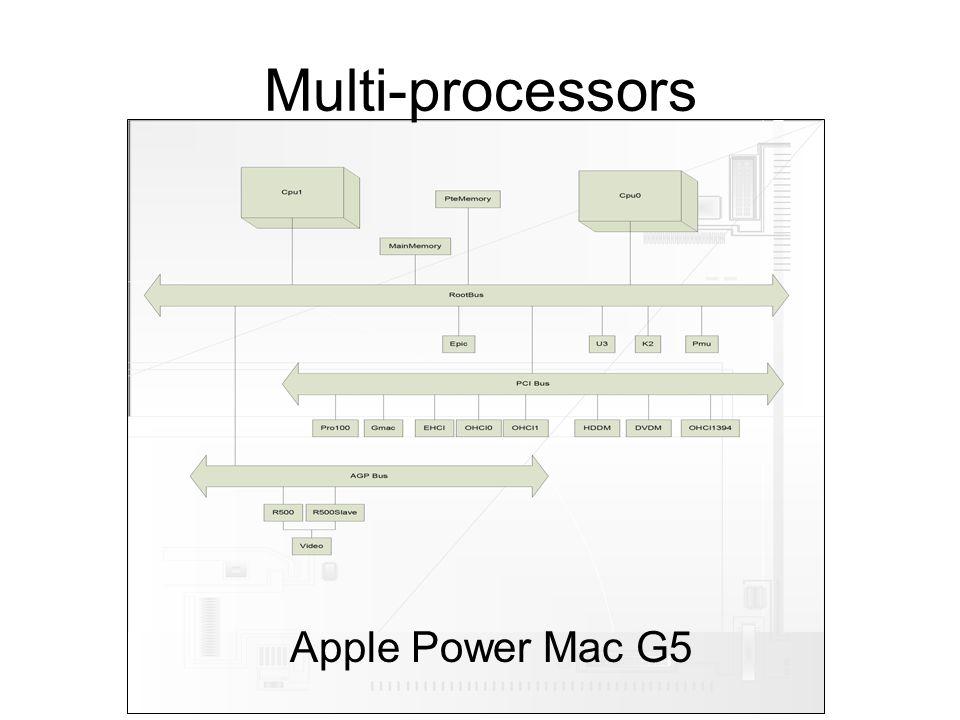 Apple Power Mac G5 Multi-processors