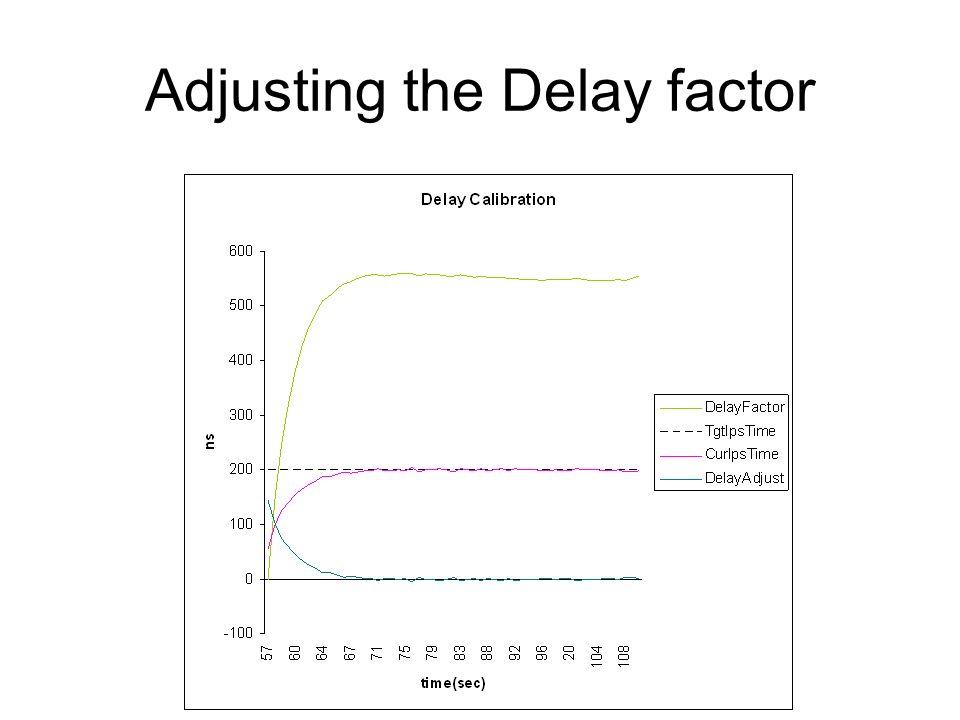 Adjusting the Delay factor