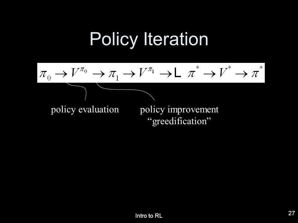 Intro to RL 27 Policy Iteration policy evaluationpolicy improvement greedification