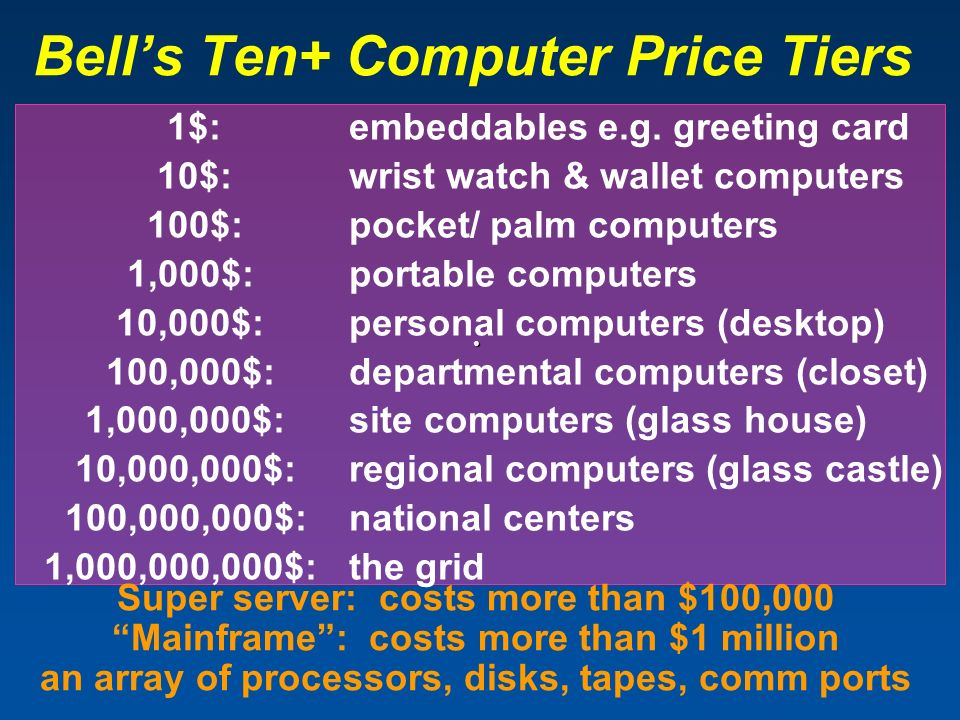 Bells Ten+ Computer Price Tiers Super server: costs more than $100,000 Mainframe: costs more than $1 million an array of processors, disks, tapes, com