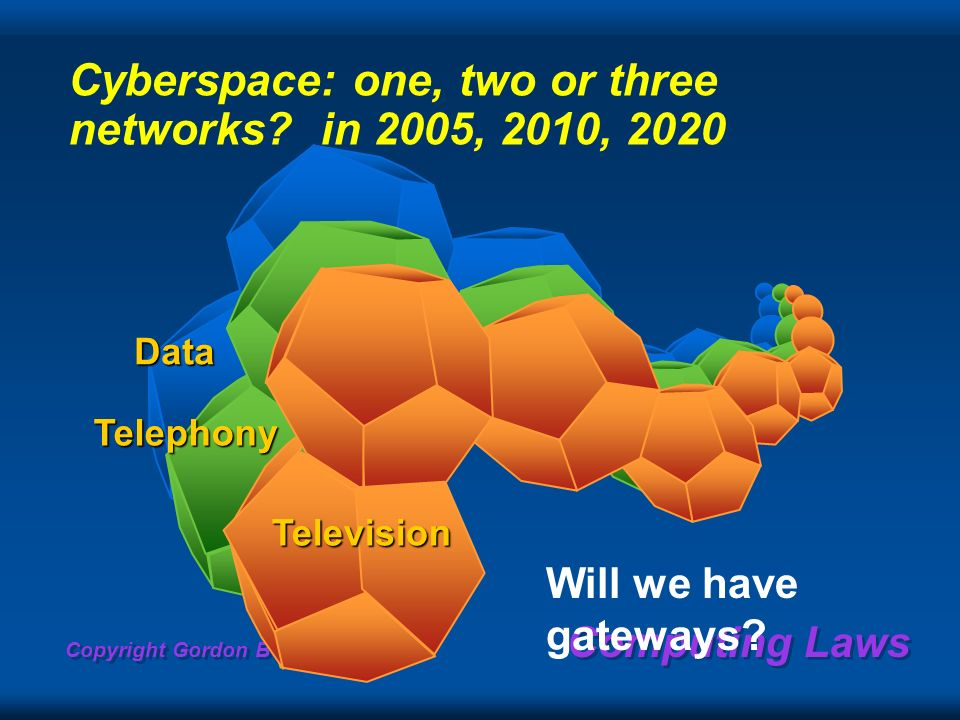 Copyright Gordon Bell & Jim Gray Computing Laws Data Cyberspace: one, two or three networks? in 2005, 2010, 2020 Telephony Television Will we have gat