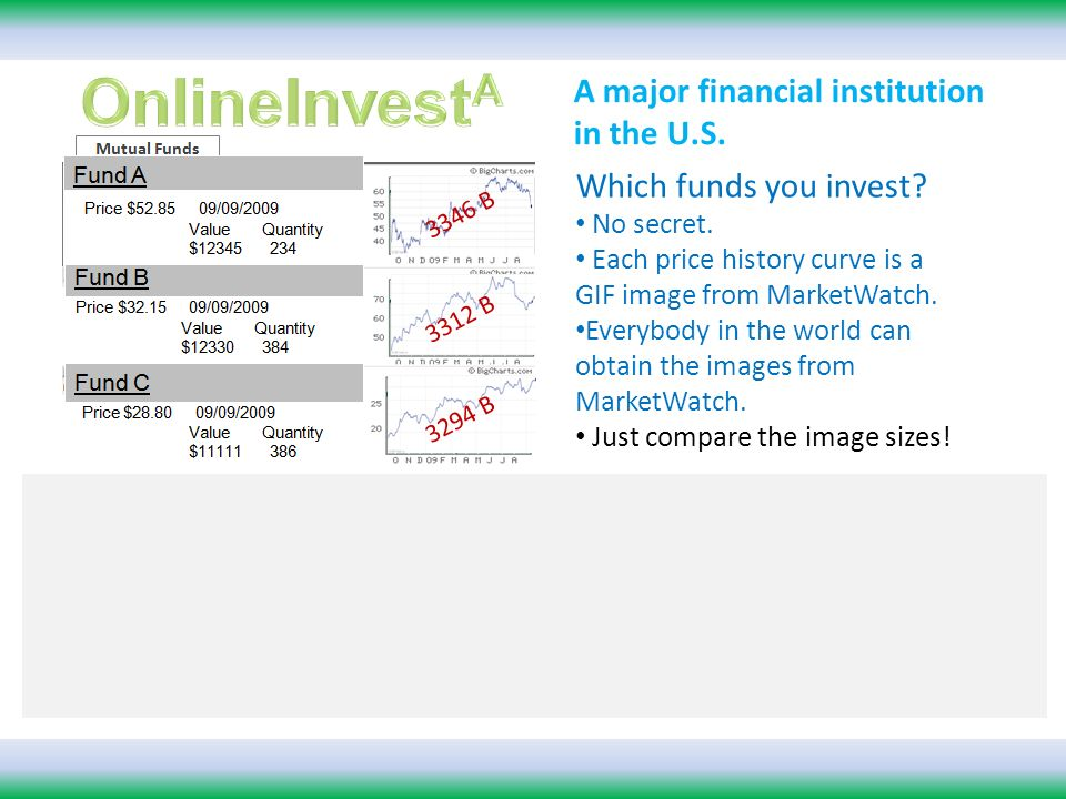A major financial institution in the U.S. Which funds you invest.