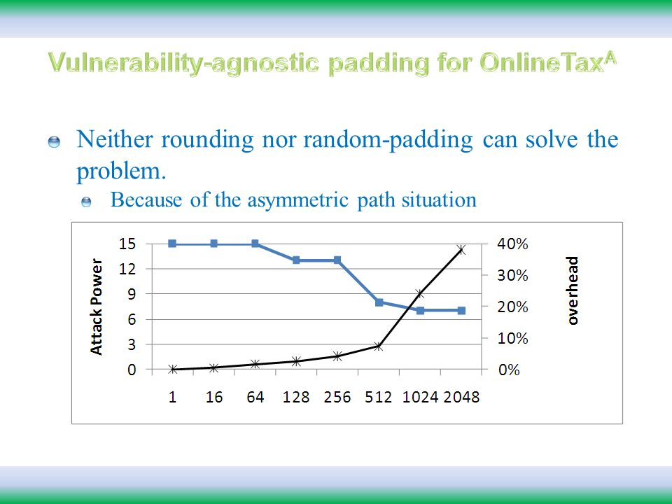 Neither rounding nor random-padding can solve the problem. Because of the asymmetric path situation