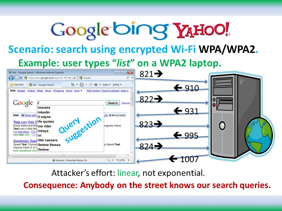 Scenario: search using encrypted Wi-Fi WPA/WPA2. Example: user types list on a WPA2 laptop.