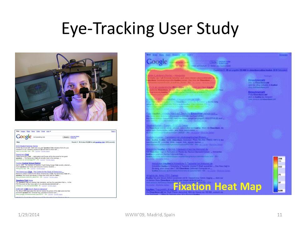 Eye-Tracking User Study 111/29/2014WWW 09, Madrid, Spain Fixation Heat Map