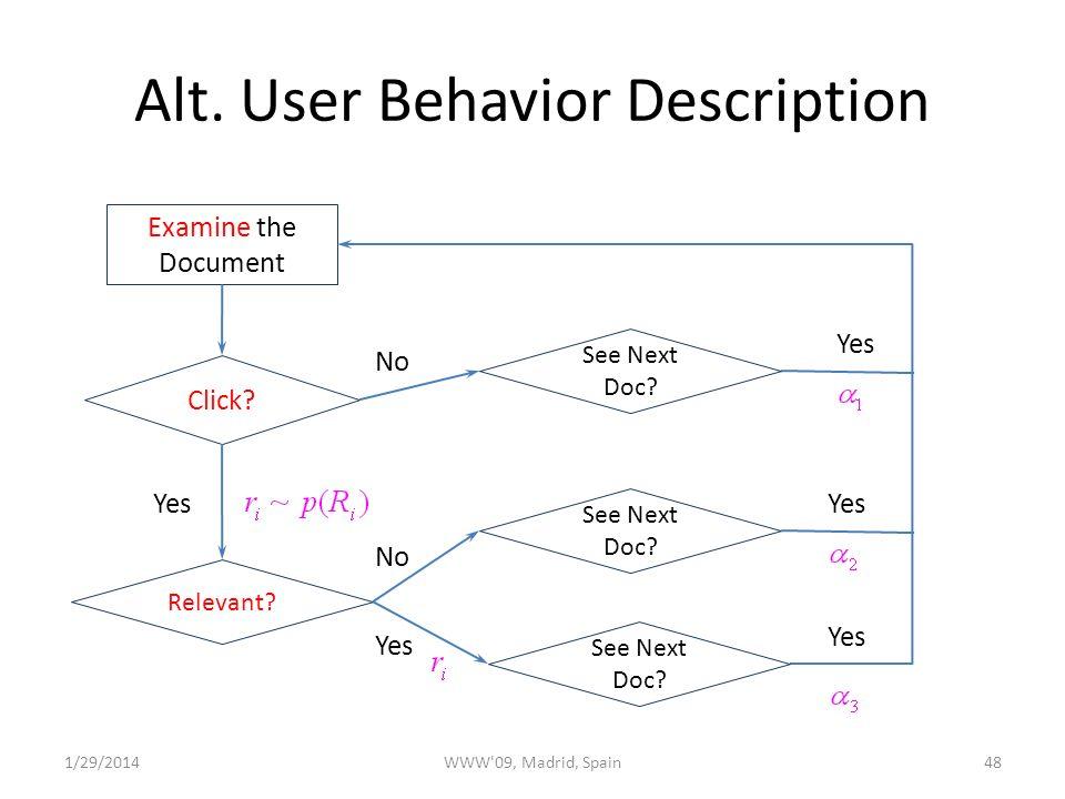 Alt. User Behavior Description 1/29/2014WWW 09, Madrid, Spain48 Examine the Document Click.