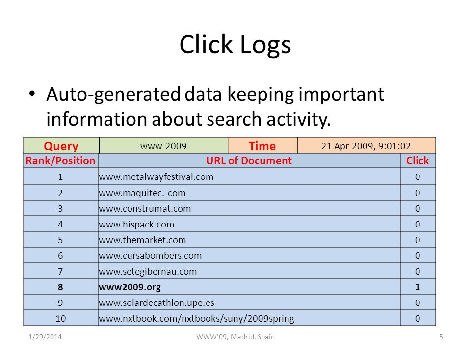 Problem Definition Given a click log data set, for each query-document pair, compute user-perceived relevance.