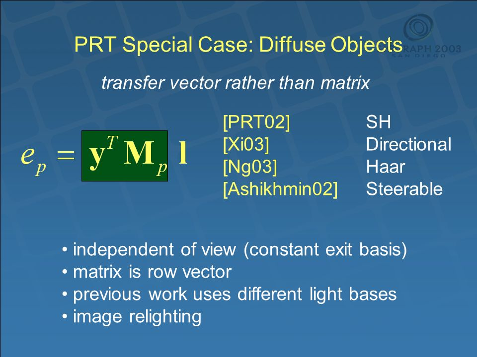 PRT Special Case: Diffuse Objects transfer vector rather than matrix independent of view (constant exit basis) matrix is row vector previous work uses different light bases image relighting [PRT02]SH [Xi03]Directional [Ng03]Haar [Ashikhmin02]Steerable