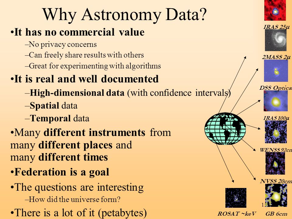 15 Why Astronomy Data? It has no commercial value –No privacy concerns –Can freely share results with others –Great for experimenting with algorithms