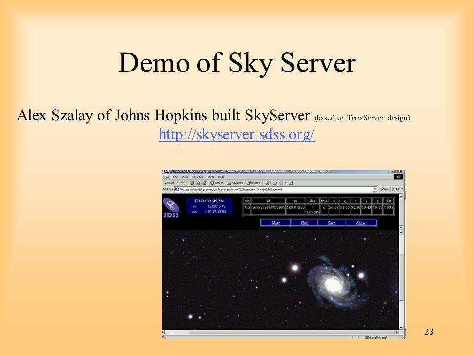 23 Demo of Sky Server Alex Szalay of Johns Hopkins built SkyServer (based on TerraServer design). http://skyserver.sdss.org/