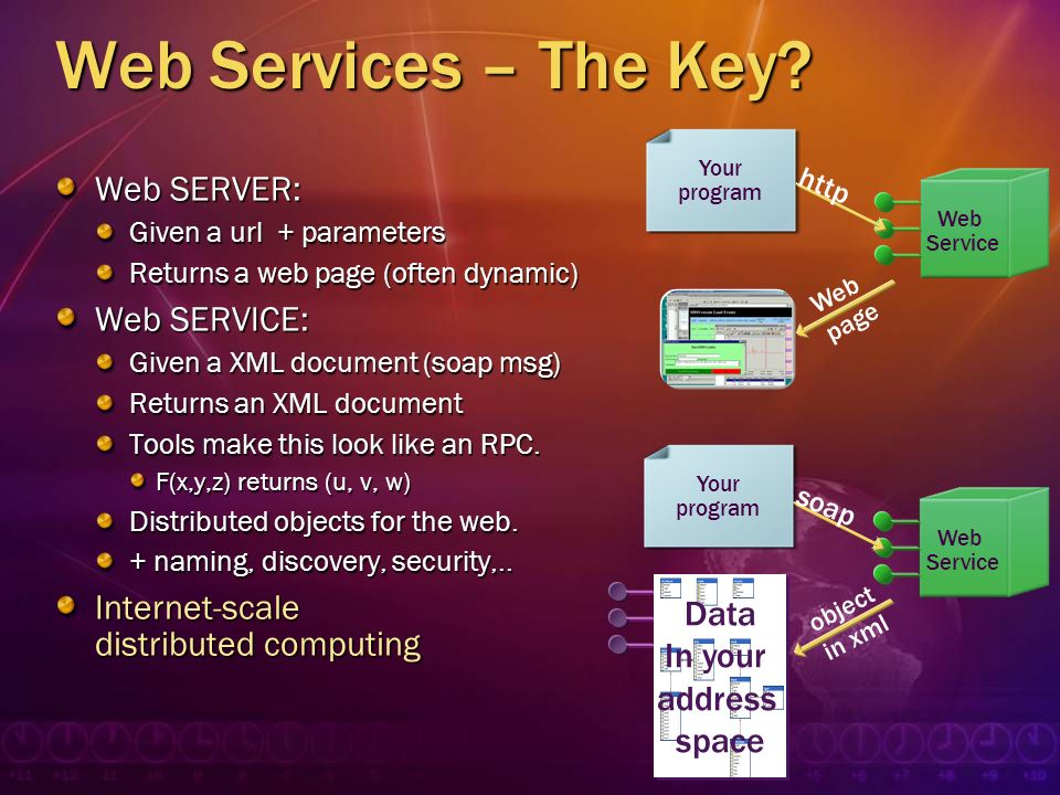 Your program Web Service Web Service Web Services – The Key? Web SERVER: Given a url + parameters Returns a web page (often dynamic) Web SERVICE: Give