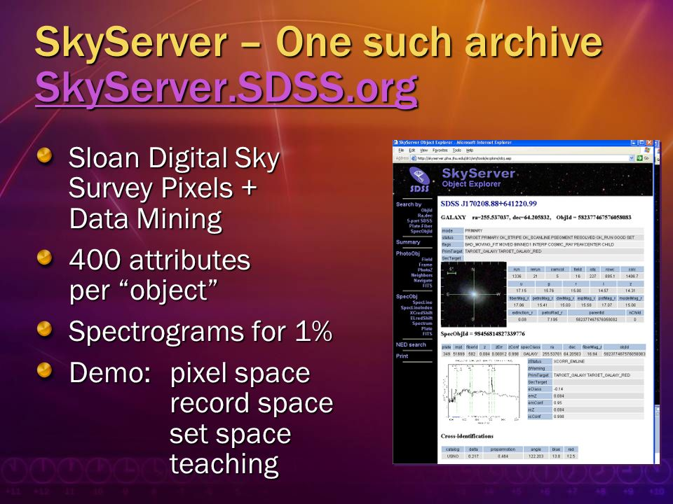 SkyServer – One such archive SkyServer.SDSS.org SkyServer.SDSS.org Sloan Digital Sky Survey Pixels + Data Mining 400 attributes per object Spectrogram