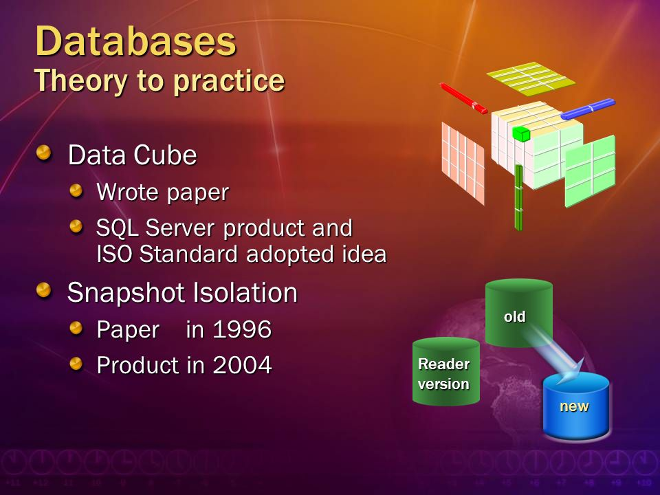 Databases Theory to practice Data Cube Wrote paper SQL Server product and ISO Standard adopted idea Snapshot Isolation Paper in 1996 Product in 2004 R