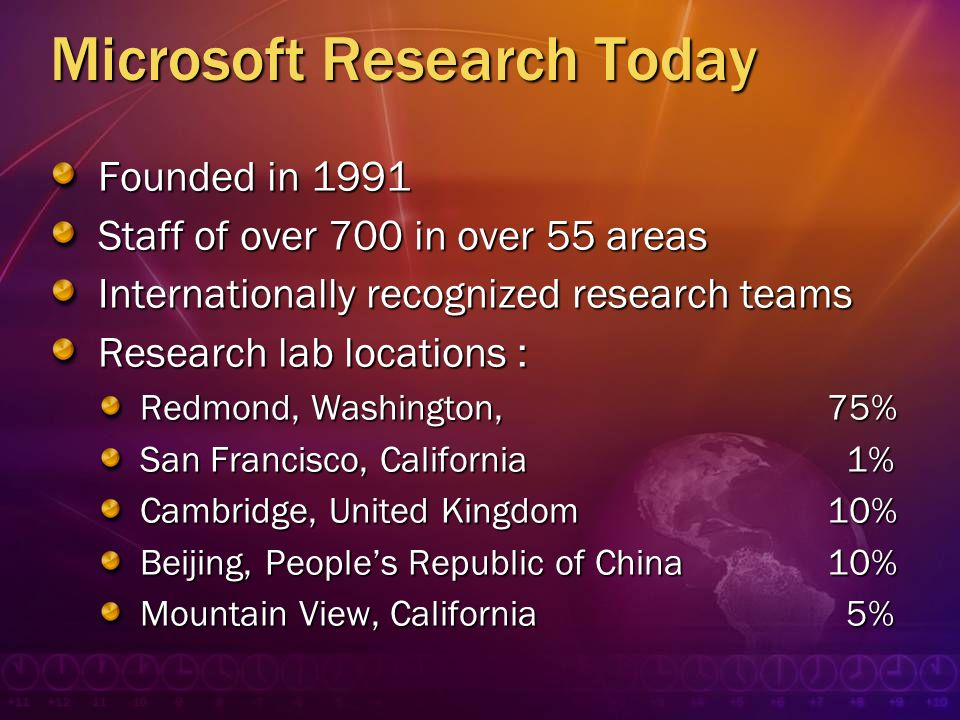 Microsoft Research Today Founded in 1991 Staff of over 700 in over 55 areas Internationally recognized research teams Research lab locations : Redmond