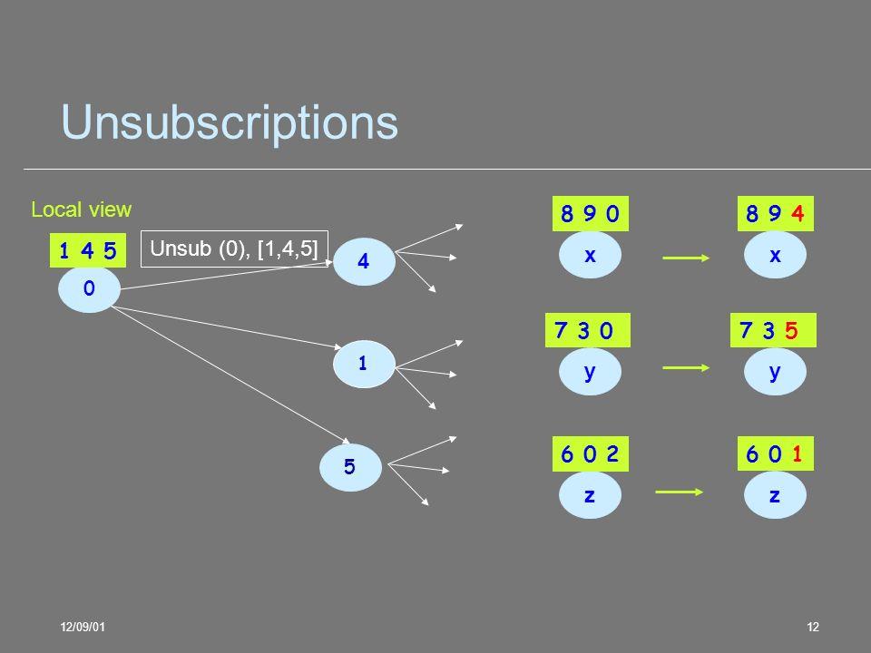 12/09/0112 Unsubscriptions 0 1 5 4 1 4 5 Unsub (0), [1,4,5] Local view z x y 8 9 0 7 3 0 6 0 2 8 9 4 x y z 7 3 5 6 0 1