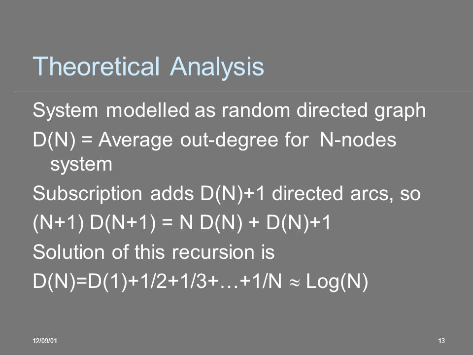12/09/0113 Theoretical Analysis System modelled as random directed graph D(N) = Average out-degree for N-nodes system Subscription adds D(N)+1 directed arcs, so (N+1) D(N+1) = N D(N) + D(N)+1 Solution of this recursion is D(N)=D(1)+1/2+1/3+…+1/N Log(N)