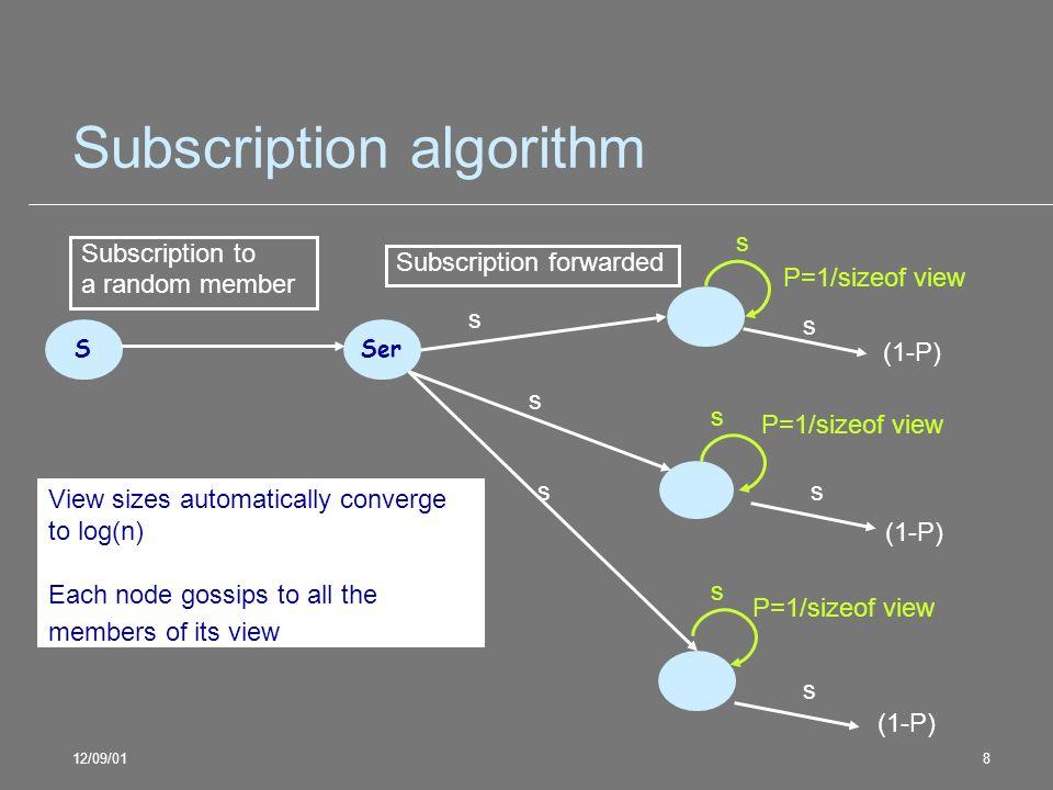 12/09/018 Subscription algorithm Ser s s s P=1/sizeof view (1-P) P=1/sizeof view (1-P) Subscription forwarded S Subscription to a random member s s s