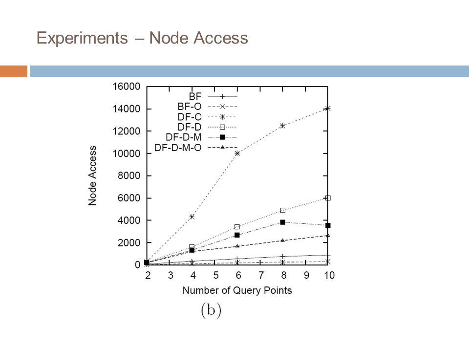 Experiments – Node Access