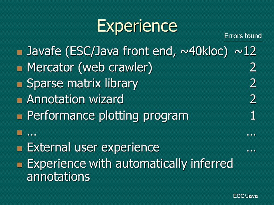 ESC/Java Experience Javafe (ESC/Java front end, ~40kloc)~12 Javafe (ESC/Java front end, ~40kloc)~12 Mercator (web crawler)2 Mercator (web crawler)2 Sparse matrix library2 Sparse matrix library2 Annotation wizard2 Annotation wizard2 Performance plotting program1 Performance plotting program1 …… …… External user experience… External user experience… Experience with automatically inferred annotations Experience with automatically inferred annotations Errors found