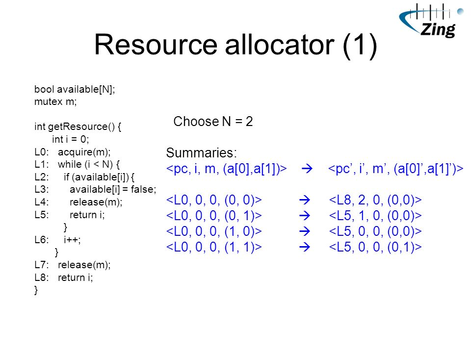 Resource allocator (1) bool available[N]; mutex m; int getResource() { int i = 0; L0: acquire(m); L1: while (i < N) { L2: if (available[i]) { L3: available[i] = false; L4: release(m); L5: return i; } L6: i++; } L7: release(m); L8: return i; } Choose N = 2 Summaries: