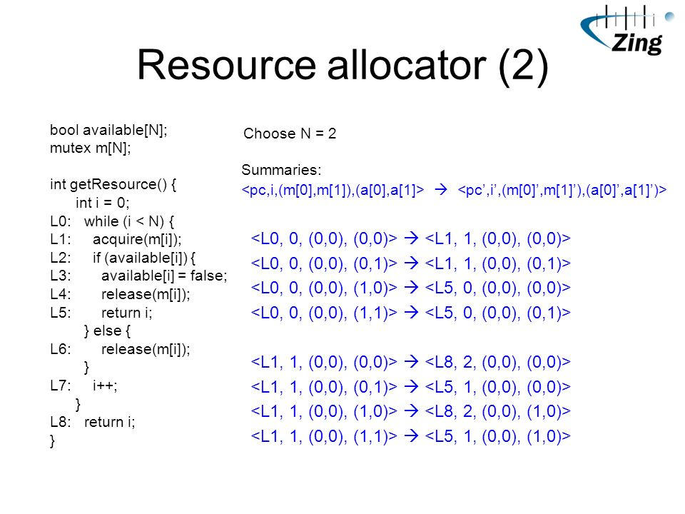 Resource allocator (2) bool available[N]; mutex m[N]; int getResource() { int i = 0; L0: while (i < N) { L1: acquire(m[i]); L2: if (available[i]) { L3: available[i] = false; L4: release(m[i]); L5: return i; } else { L6: release(m[i]); } L7: i++; } L8: return i; } Choose N = 2 Summaries: