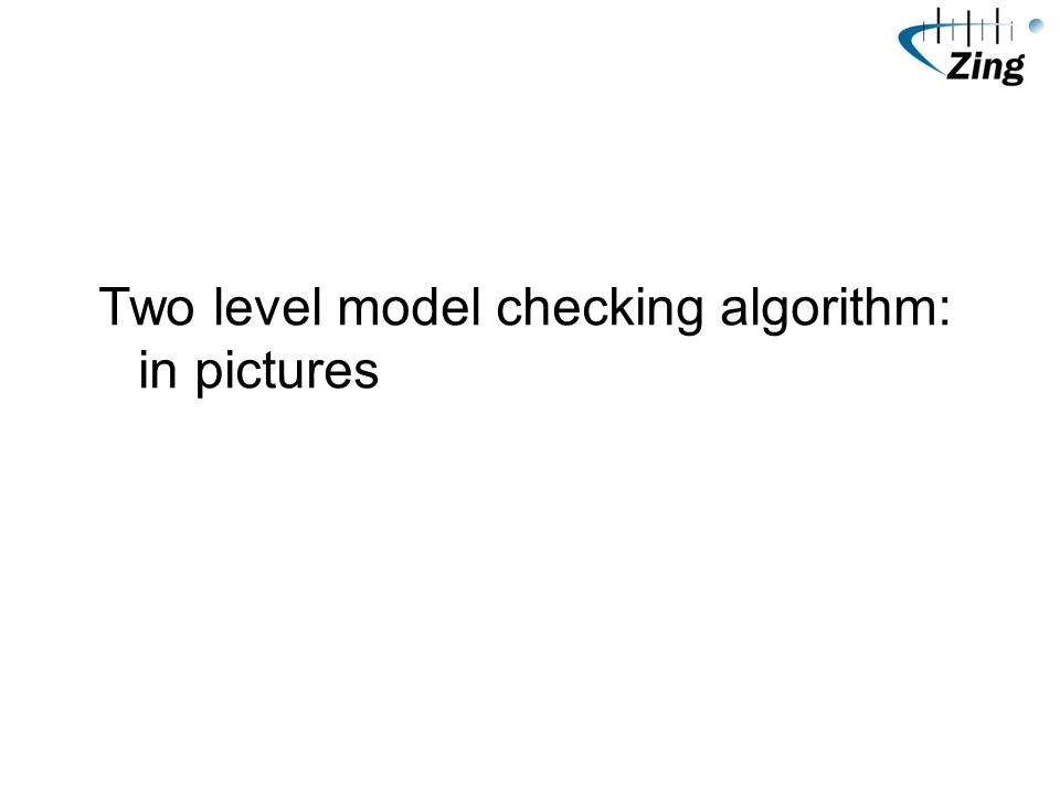 Two level model checking algorithm: in pictures