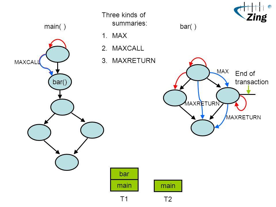 main( )bar( ) main T1 main T2 End of transaction bar Three kinds of summaries: 1.MAX 2.MAXCALL 3.MAXRETURN MAXCALL MAXRETURN MAX