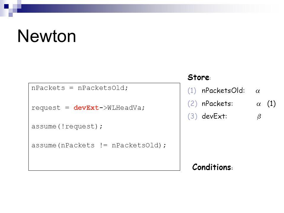 Newton Store : (1)nPacketsOld: (2)nPackets: (1) (3)devExt: Conditions : nPackets = nPacketsOld; request = devExt->WLHeadVa; assume(!request); assume(n