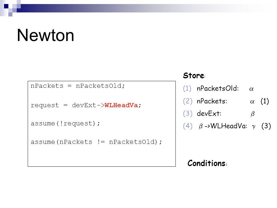 Newton nPackets = nPacketsOld; request = devExt->WLHeadVa; assume(!request); assume(nPackets != nPacketsOld); Store : (1)nPacketsOld: (2)nPackets: (1)