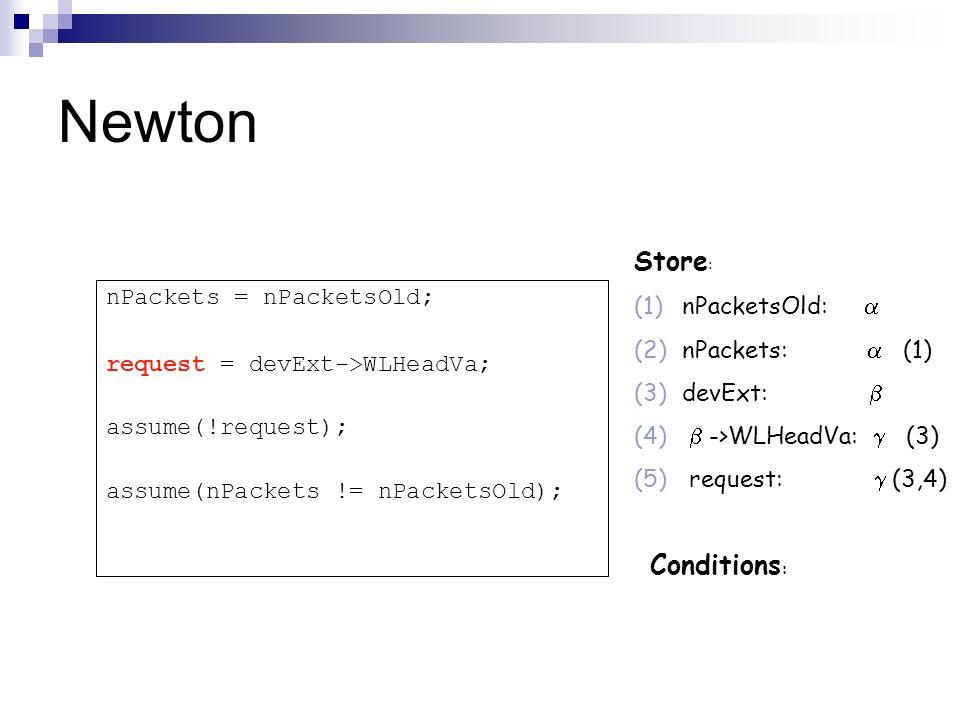 Newton Store : (1)nPacketsOld: (2)nPackets: (1) (3)devExt: (4) ->WLHeadVa: (3) (5) request: (3,4) Conditions : nPackets = nPacketsOld; request = devEx