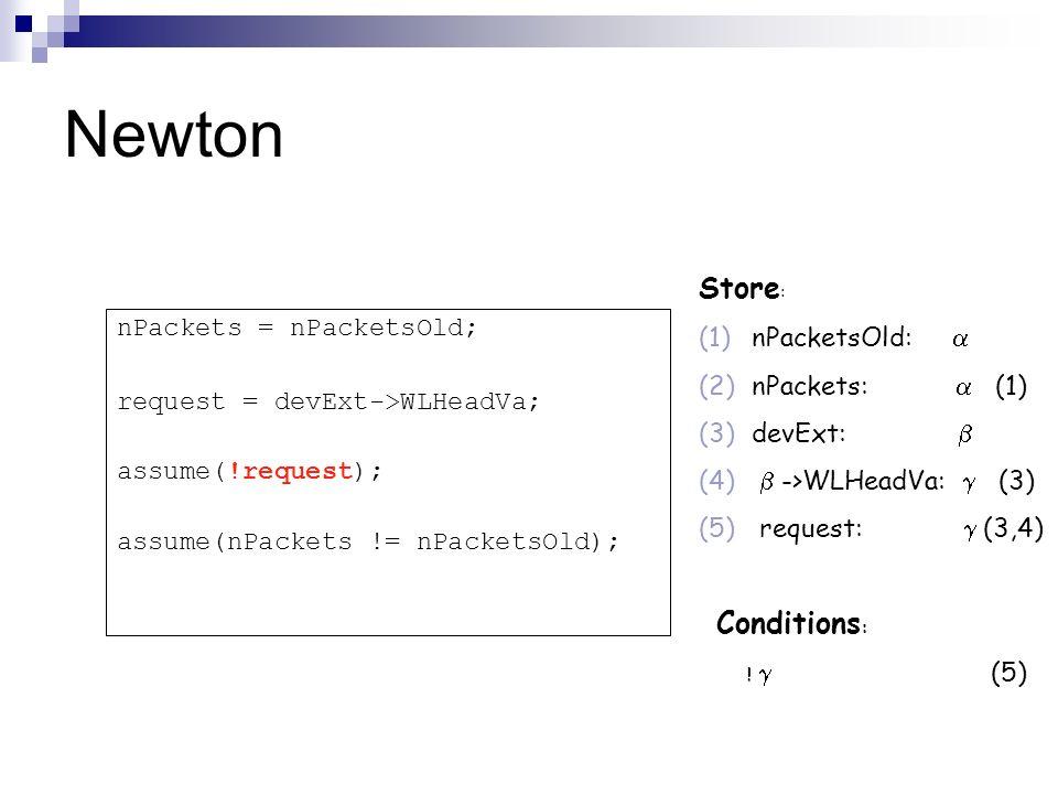 Newton Store : (1)nPacketsOld: (2)nPackets: (1) (3)devExt: (4) ->WLHeadVa: (3) (5) request: (3,4) Conditions : ! (5) nPackets = nPacketsOld; request =