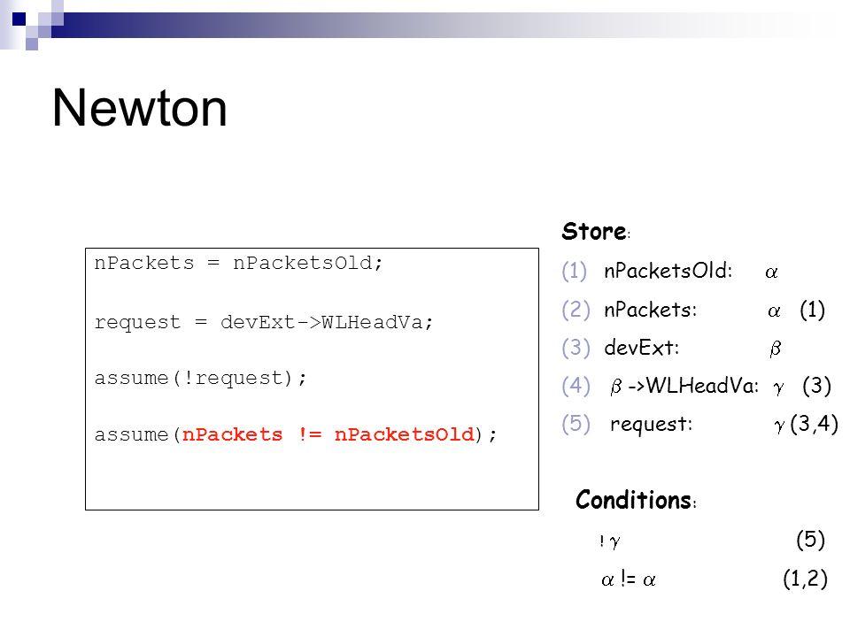 Newton Store : (1)nPacketsOld: (2)nPackets: (1) (3)devExt: (4) ->WLHeadVa: (3) (5) request: (3,4) Conditions : ! (5) != (1,2) nPackets = nPacketsOld;