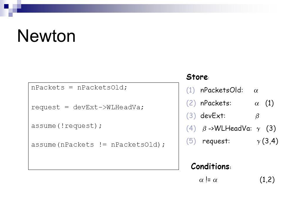 Newton Store : (1)nPacketsOld: (2)nPackets: (1) (3)devExt: (4) ->WLHeadVa: (3) (5) request: (3,4) Conditions : != (1,2) nPackets = nPacketsOld; reques