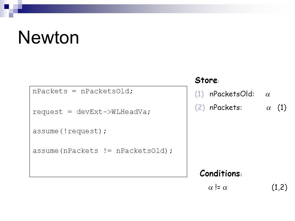 Newton Store : (1)nPacketsOld: (2)nPackets: (1) Conditions : != (1,2) nPackets = nPacketsOld; request = devExt->WLHeadVa; assume(!request); assume(nPa