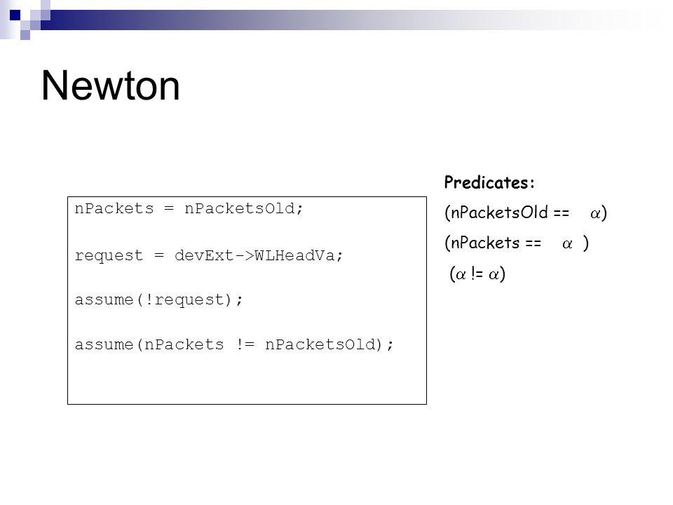 Newton Predicates: (nPacketsOld == ) (nPackets == ) ( != ) nPackets = nPacketsOld; request = devExt->WLHeadVa; assume(!request); assume(nPackets != nP