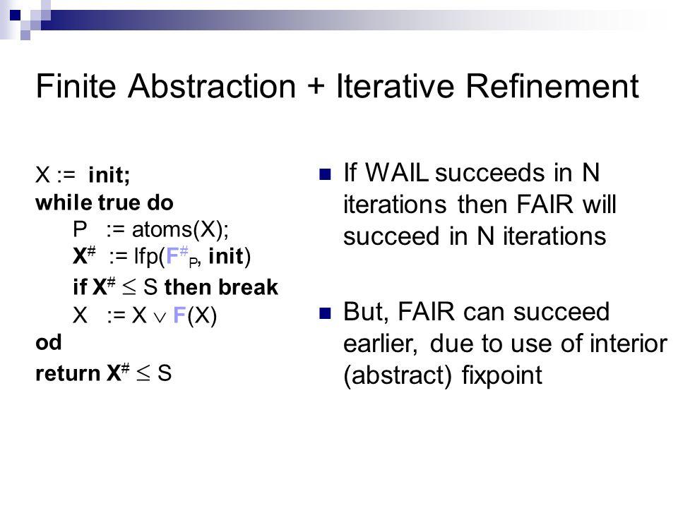 Finite Abstraction + Iterative Refinement X := init; while true do P := atoms(X); X # := lfp(F # P, init) if X # S then break X := X F(X) od return X